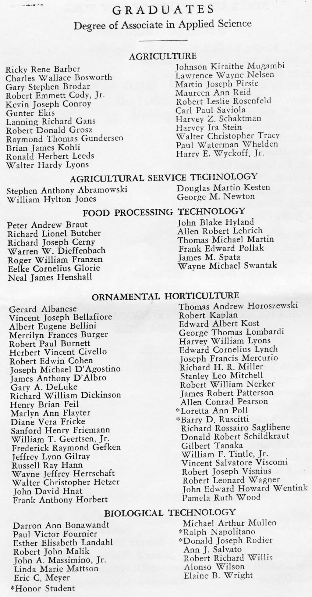 GRADUATES Degree of Associate in Applied Science Ricky Rene Barber Charles Wallace Bosworth Gary Stephen Brodar Robert Emmett Cody, Jr.