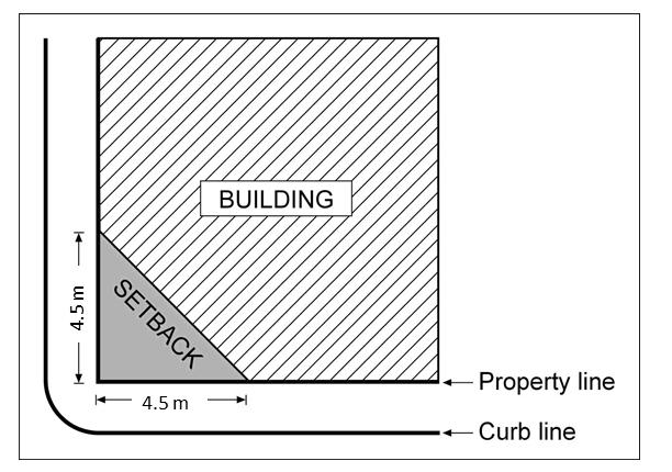 Figure 1 (h) For any building above 16.0m in height: i. Any portion of a building above 16.0 m in height must be a minimum of 3.0 m. from any property line abutting a street. Setback Table ii.