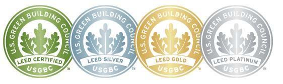 Differences with LEED Residential: Home Size