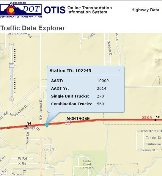 Colorado DOT Traffic Count* HIGHWAY DATA ON SH 50, MAIN ST E/O HILLCREST DR, MONTROSE (Station Id: 102245) DAILY TRAFFIC (09/18/2013) Subject Property FUTURE TRAFFIC (Projection Year 2036) AADT:
