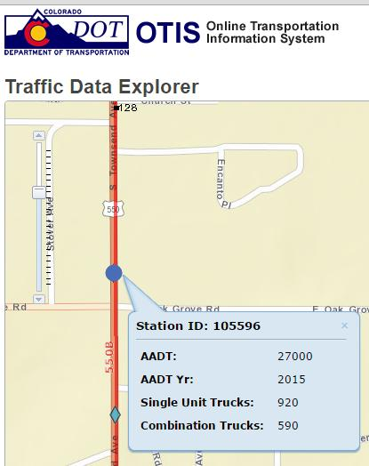 Colorado DOT Traffic Count* HIGHWAY DATA ON SH 550, TOWNSEND AVE N/O OAKGROVE RD, CR P, MONTROSE (Station Id: 105596) DAILY TRAFFIC (07/15/2014) Subject Property FUTURE TRAFFIC (Projection Year 2036)