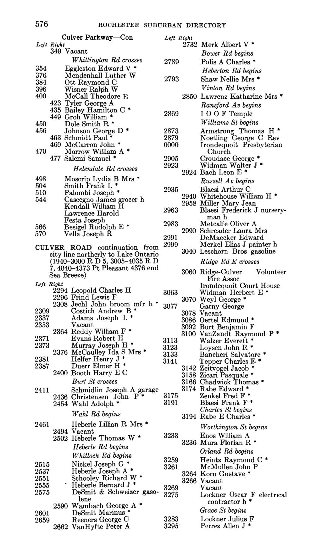 ' Central Library of Rochester and Monroe County Miscellaneous Directories 576 ROCHESTER SUBURBAN DIRECTORY Culver Parkway 349 Vacant Con Whittington Rd crosses 354 Eggleston Edward V * 376