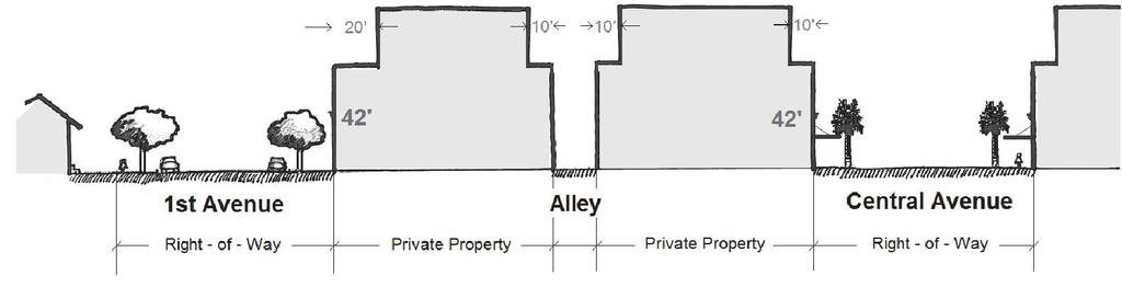 Page 4 of 7 Rear yard With alley 0 ft. 10 ft. 0 ft. 10 ft. No alley 10 ft. 10 ft. 10 ft. 10 ft. Additional criteria may affect setback requirements including design standards and building or fire codes.