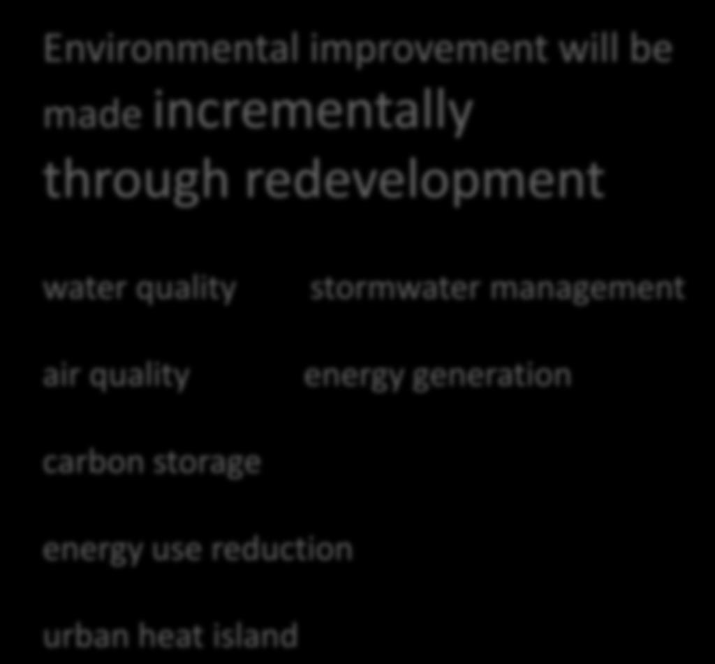 Environment Environmental improvement will be made
