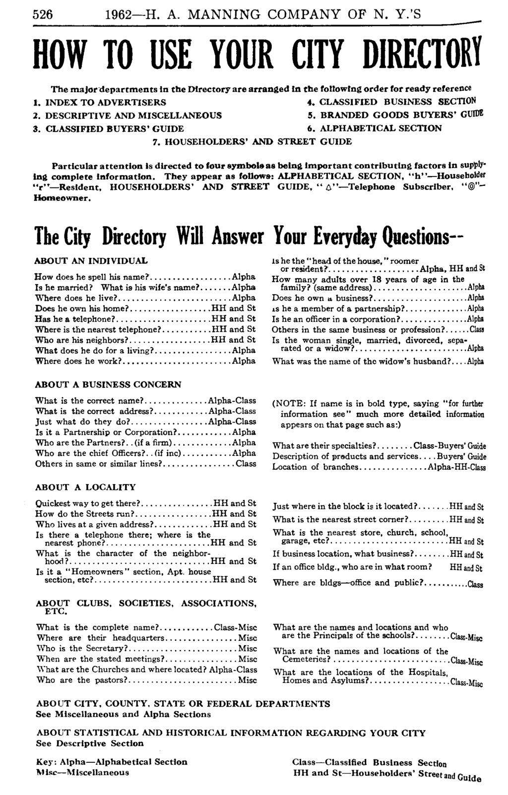 526 1962-H. A. MANNING COMPANY OF N. Y.'S HOW TO USE YOUR CITY DIRECTORY The majordeparrments in the Directoryare arranged in the fonowlng order for ready reference 1.