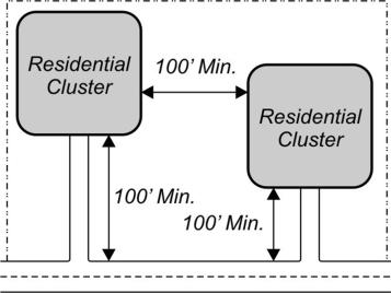 Residential Zones -10 - RC and HR Zone Clustering Requirements A. Applicability.