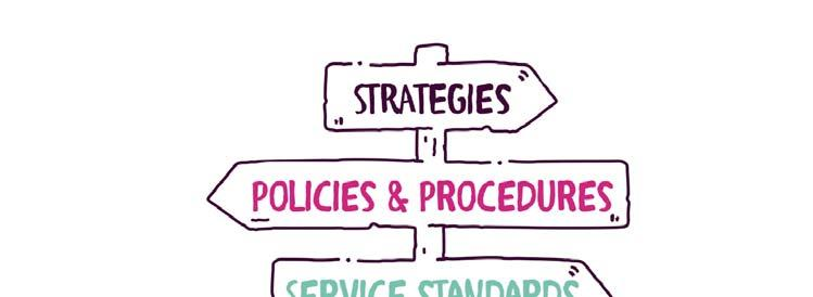 Contents Section Page Introduction and Purpose of the Policy 4 Methodology 4 Aims and Objectives 4/ 5 Scope of the Policy 5 Roles and Responsibilities 5-6 Policy Statement