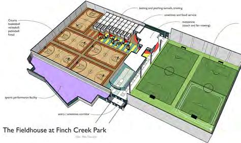 PROJECTS Fishers Sports Pavilion, Fishers, Indiana Fieldhouse at Finch Creek Park, Noblesville, Indiana Hammond Sportsplex and Community Center,