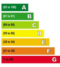 energy efficient - higher running costs EU Directive England & Wales 2002/91/EC The energy efficiency rating is a measure of the overall efficiency of a home.