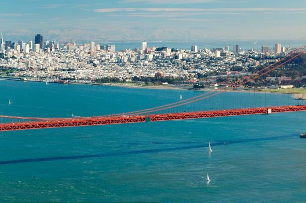 San Francisco Uptick in demand is driving the market forward despite supply increase & muted absorption Leasing activity is strong, with more than 1.