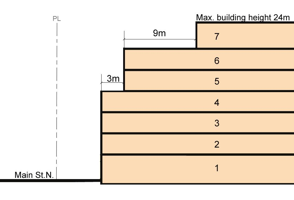 M A I N S T R E E T N O R T H 4.3.3 CMU2-DPS CMU3-DPS R1B-DPS I1-DPS OS-DPS SPECIAL PROVISIONS / ILLUSTRATIONS F) Minimum Interior Side and Rear Yards, Angular Plane and Building Stepbacks 1.