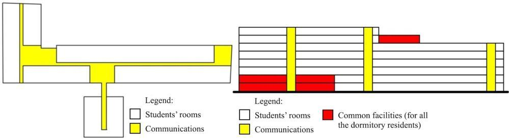 Architectonic Analysis of Common Space Organization in Contemporary Student Dormitories... 515 Fig. 13 Ground floor layout Fig. 14 First floor layout (Source: http://www.archdaily.